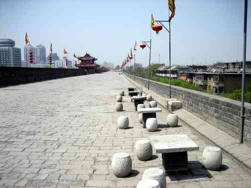City_wall_around_Xian