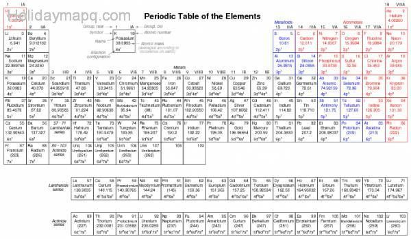 Periodic table with charges new periodic table chemistry ocr periodic table with charges urtaz Images
