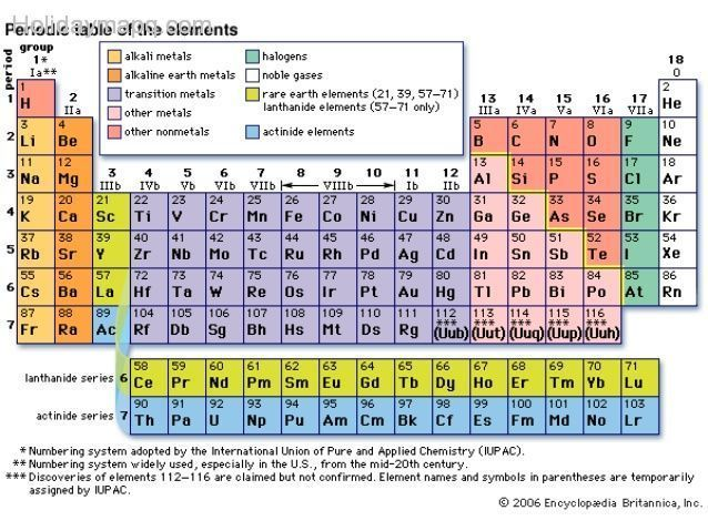 Iupac periodic table holidaymapq fileperiodic table germang wikimedia commons urtaz Images