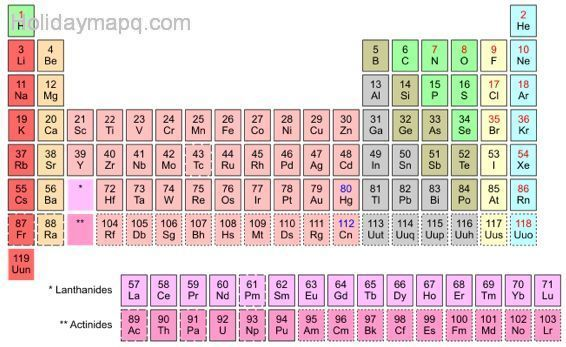 periodic-table-blanket
