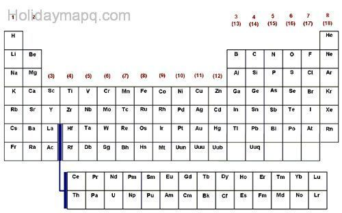 Blank periodic table - HolidayMapQ.com