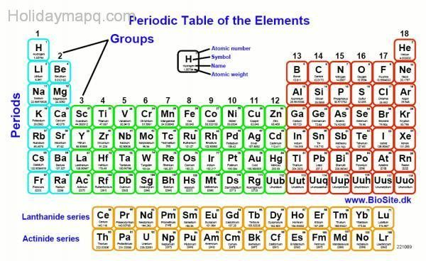 Periodic table pdf holidaymapq periodic table pdf urtaz Images