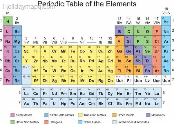 printable-periodic-table-of-elements-igoscience-com