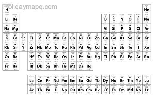 the periodic table of the elements in adobe - Periodic Table As Announced By Iupac In 2016
