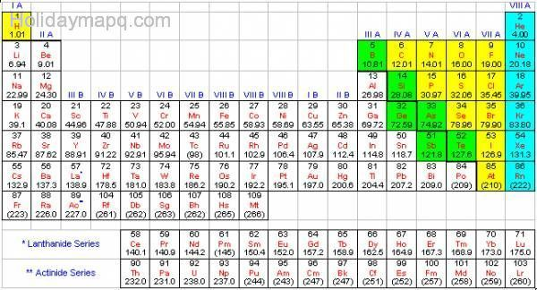 modern-periodic-table-of-elements-with-full-names-i8.jpg