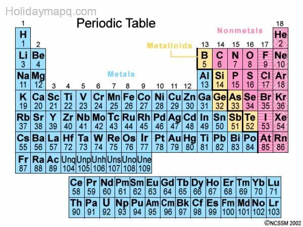 Metalloids On The Periodic Table Holiday Map Q Holidaymapq