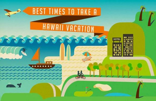 best-times-to-go-to-hawaii-infographic-discover-hawaii-tours