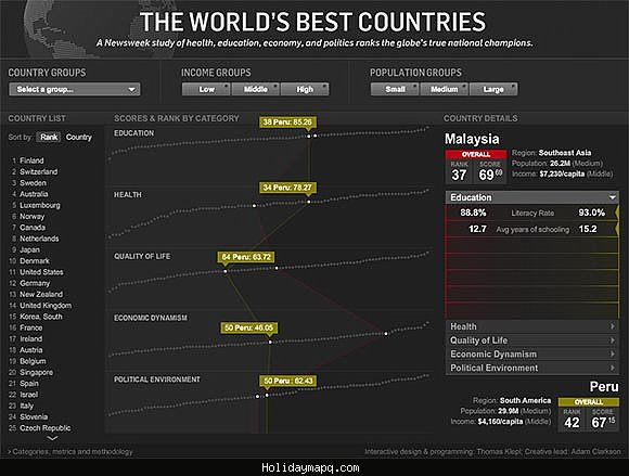 theworldsbestcountries-jpg