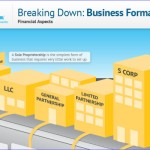 Various Types of Businesses and Their Benefits_0.jpg