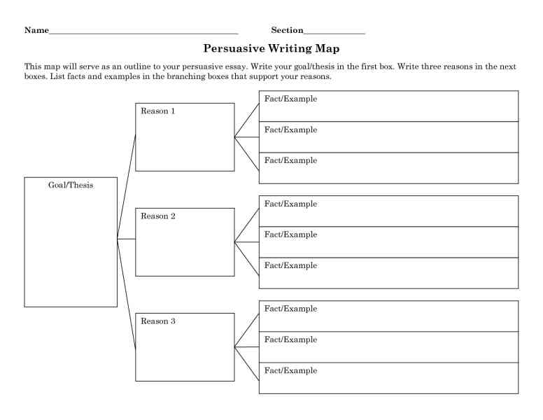 mind map for writing an essay Mind map for writing an essay posted on noviembre 1, 2017 university of chicago essay questions 2013 zodiac sign jack: november 2, 2017 @francescadiaco @wetpixel.