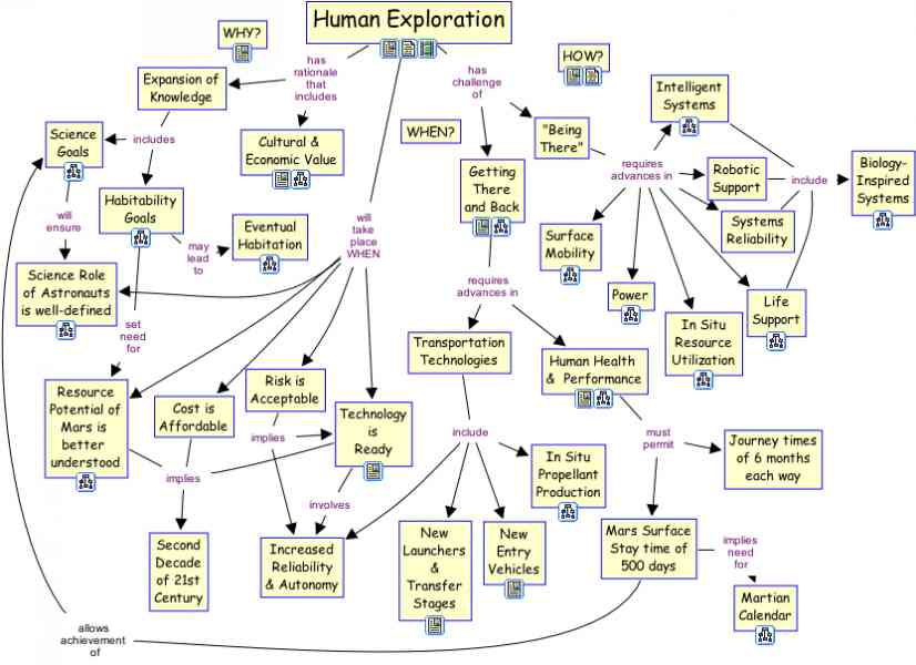 historical development to human behavior in organization The evolution of organizational behavior - chapter summary and learning objectives organizational behavior is a field of study focusing on how individuals and group interactions affect the.
