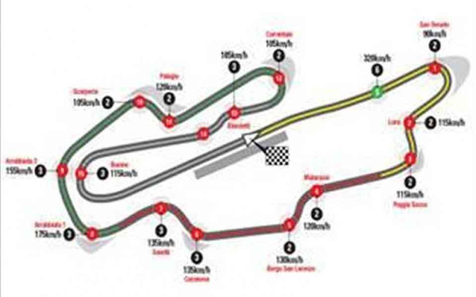 map of mugello 339 Map Of Mugello